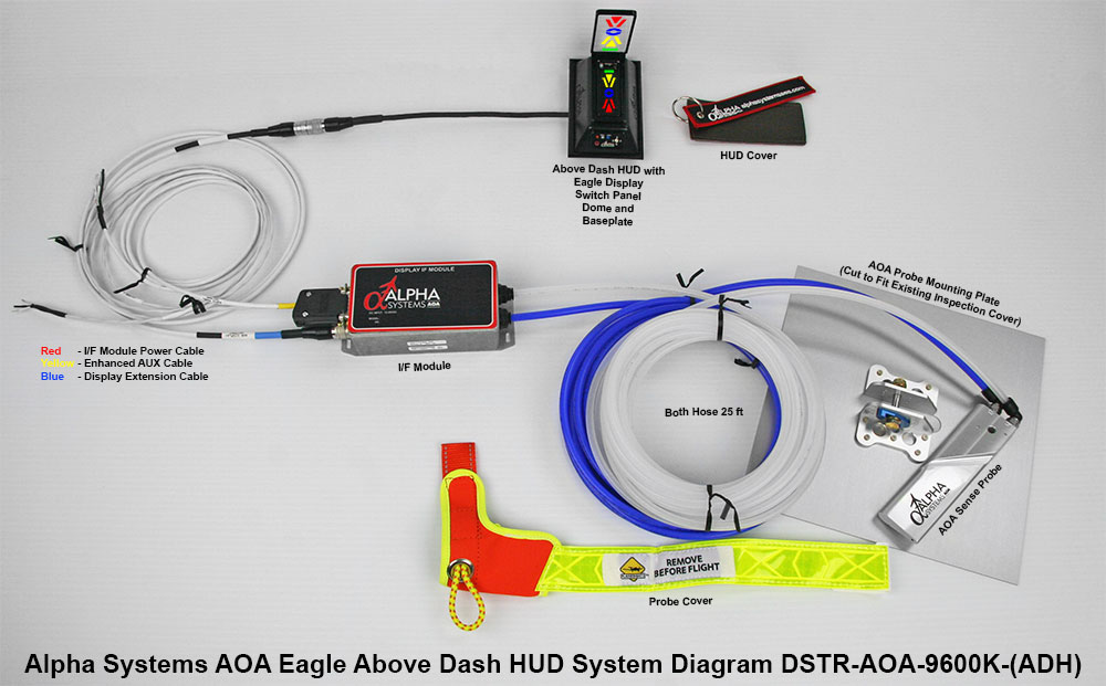 Alpha Systems AOA Dual Eagle Angle of Attack Indicator Above Dash HUD Connection Picture