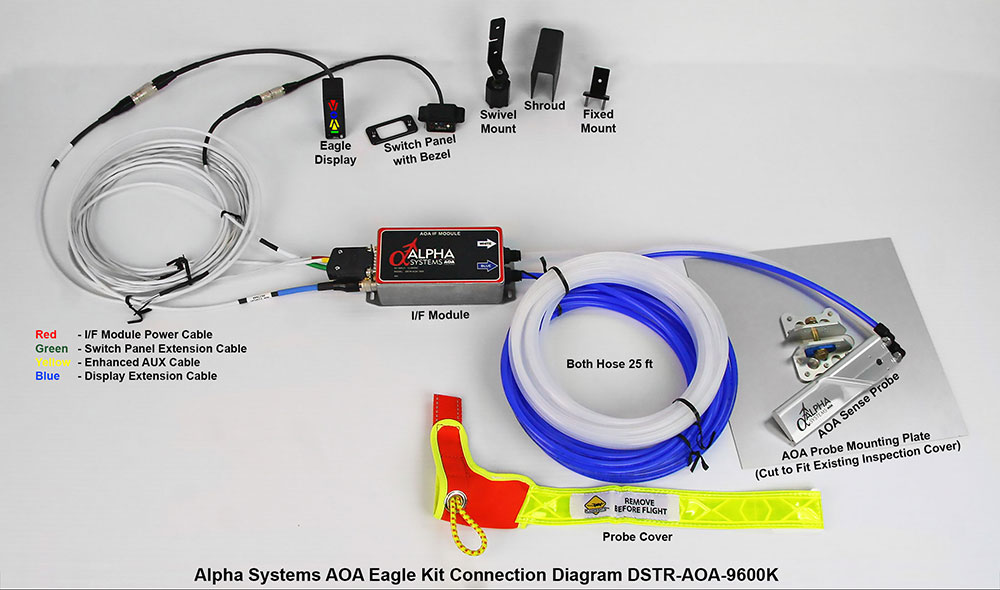 Alpha Systems AOA Eagle Angle of Attack Indicator Connection Picture