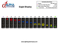 Alpha Systems AOA Eagle Angle of Attack Indicator Segments